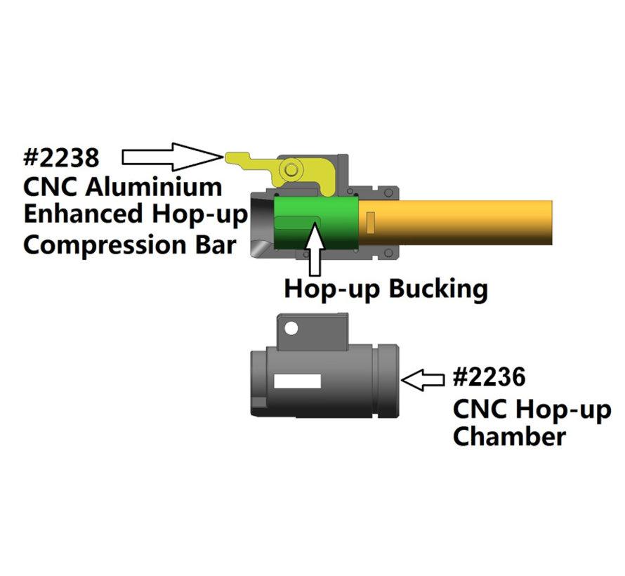 M4 TM CNC Aluminium Verbesserte Hop-Up Kompressionshebel