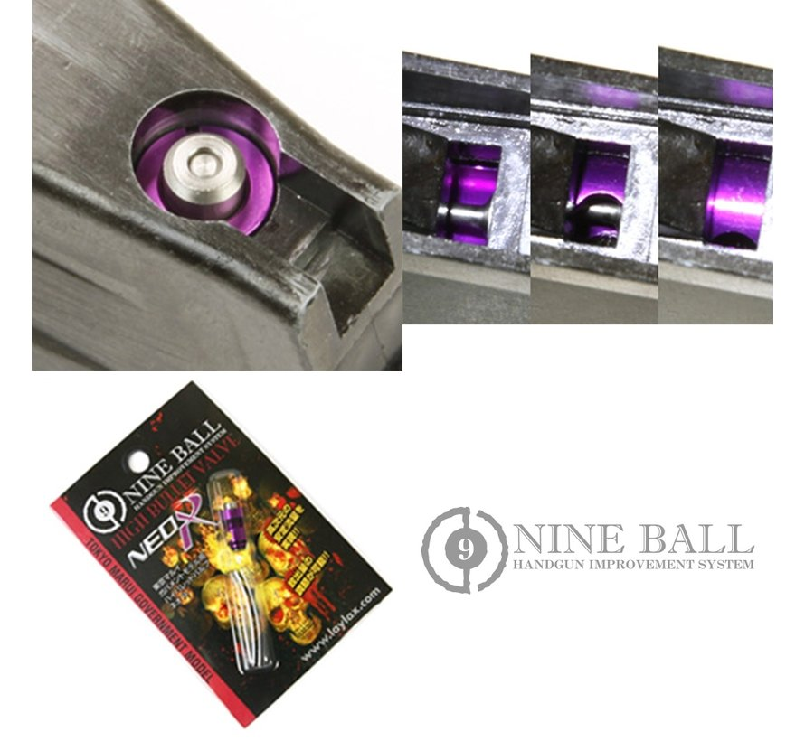 High Bullet Valve Serie NEO R Hi-CAPA / Serie Colt Government / M45A1 / FN5-7 / M4A1 MWS