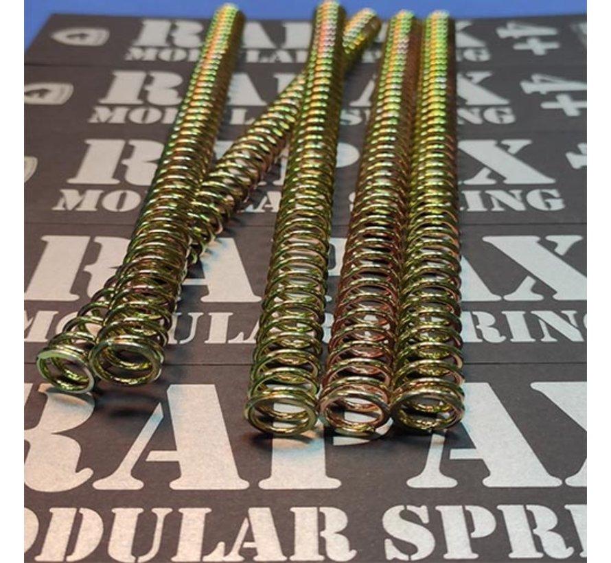 RMS 2+ Joule spring (SRS/SSG/VSR)