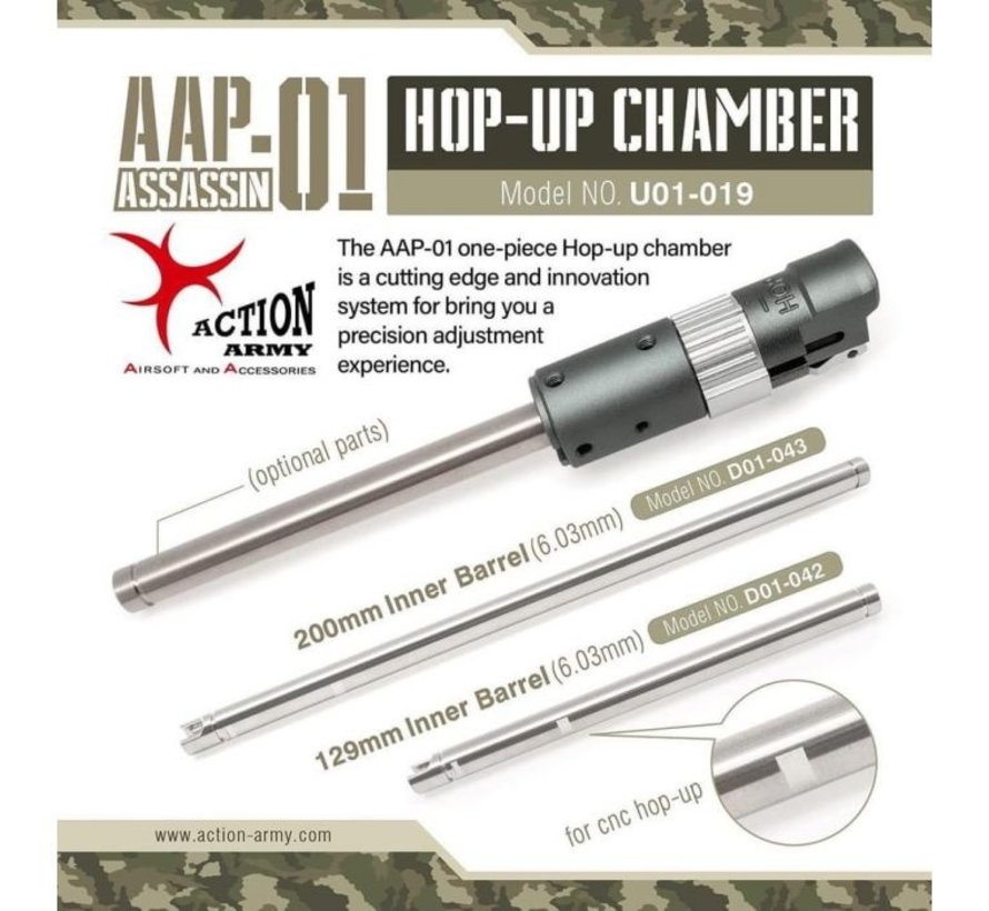 AAP01 Wheel Adjustable Hop-Up Chamber