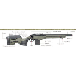 Action Army AAC T10 Short - OD