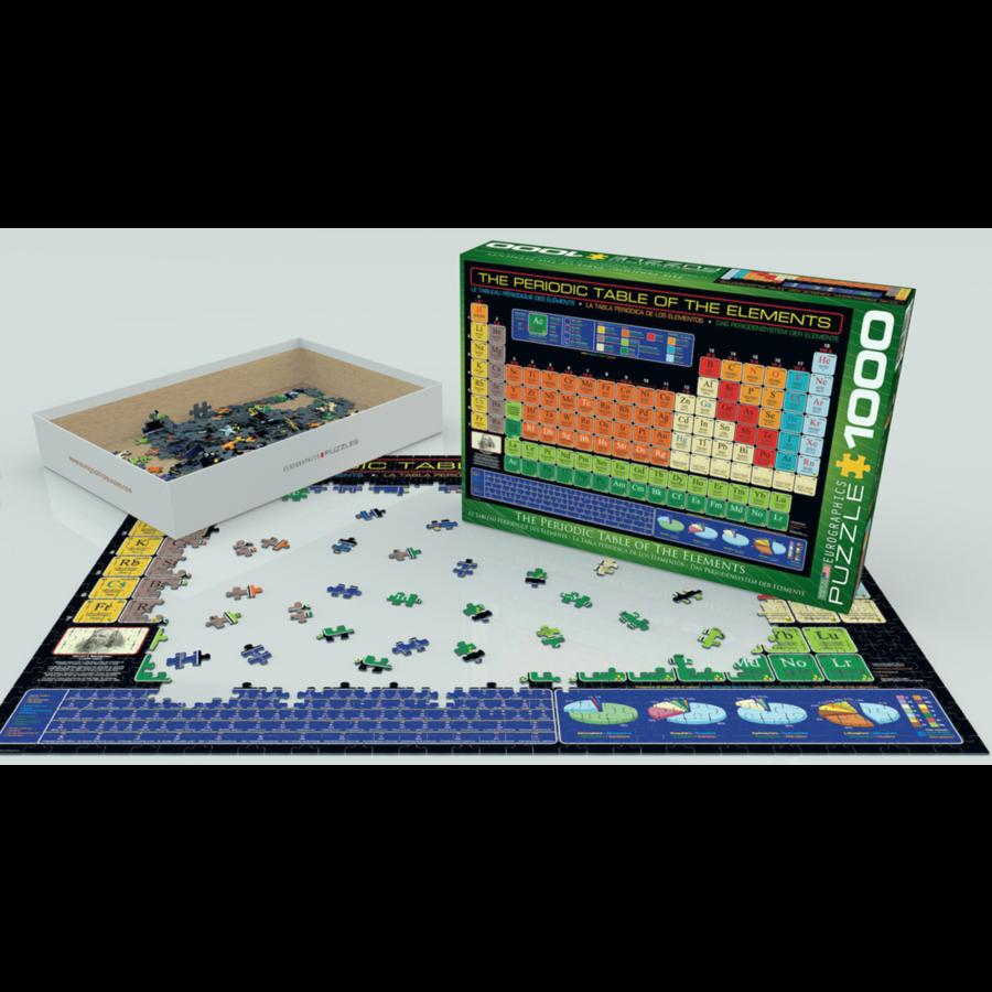 De tabel van Mendeljev   - puzzel van 1000 stukjes-3
