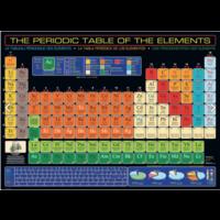 thumb-De tabel van Mendeljev   - puzzel van 1000 stukjes-2