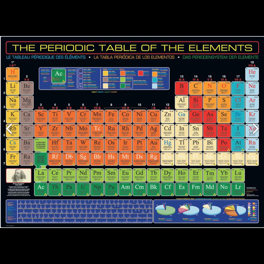 De tabel van Mendeljev   - puzzel van 1000 stukjes-2