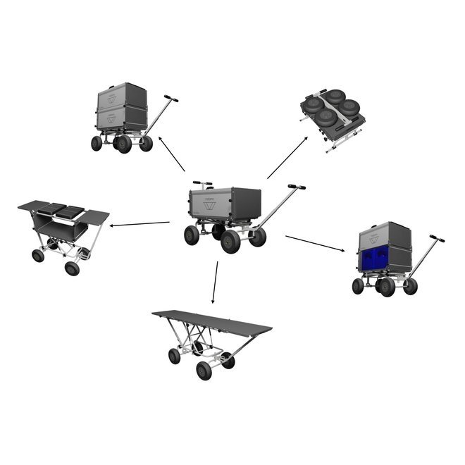 Eckla Metamo Multifunctionele bolderkar