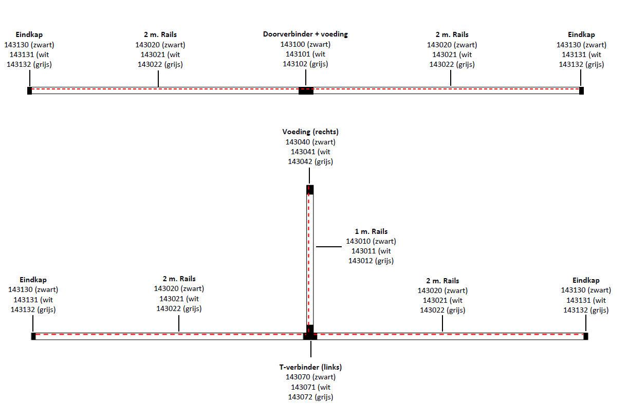 aarding_1-fase spanningsrails