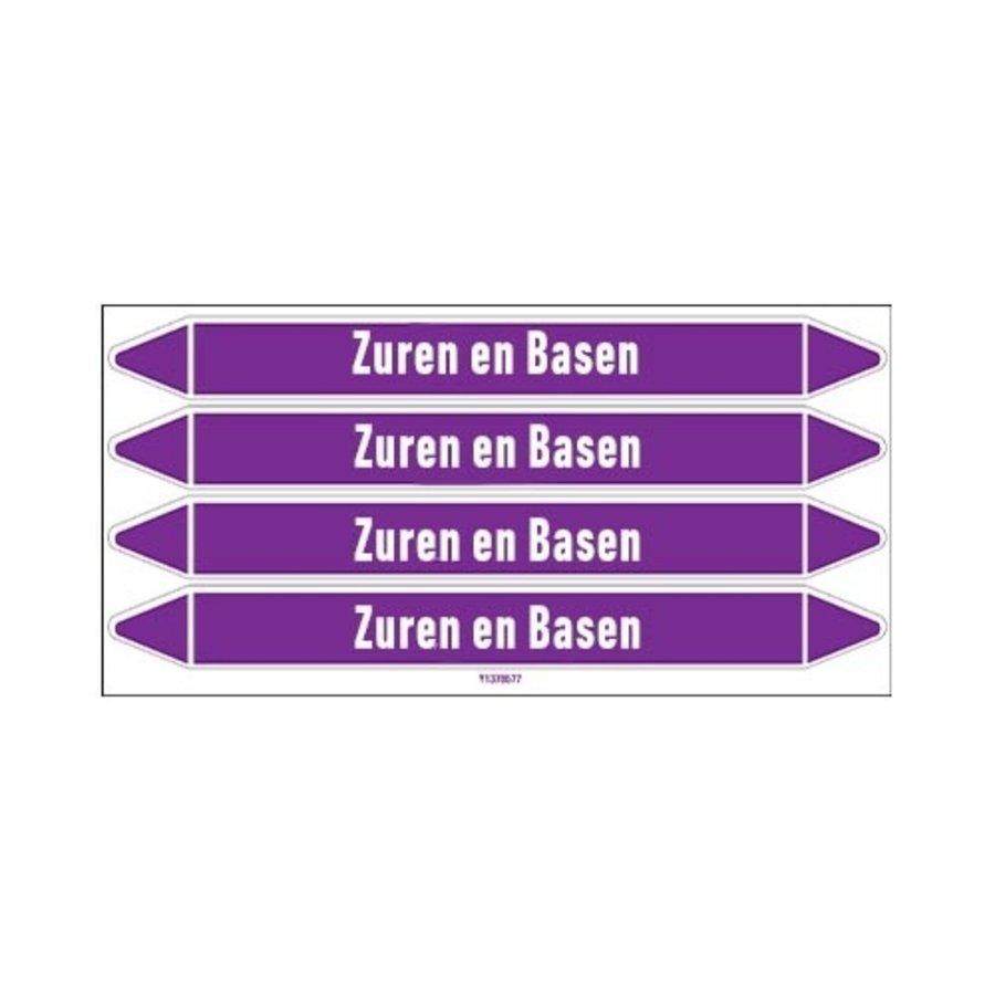 Rohrmarkierer: Zure oplossing  | Niederländisch | Säuren und Laugen