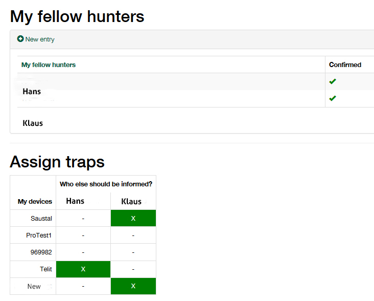 TRAPMASTER fellow hunters overview