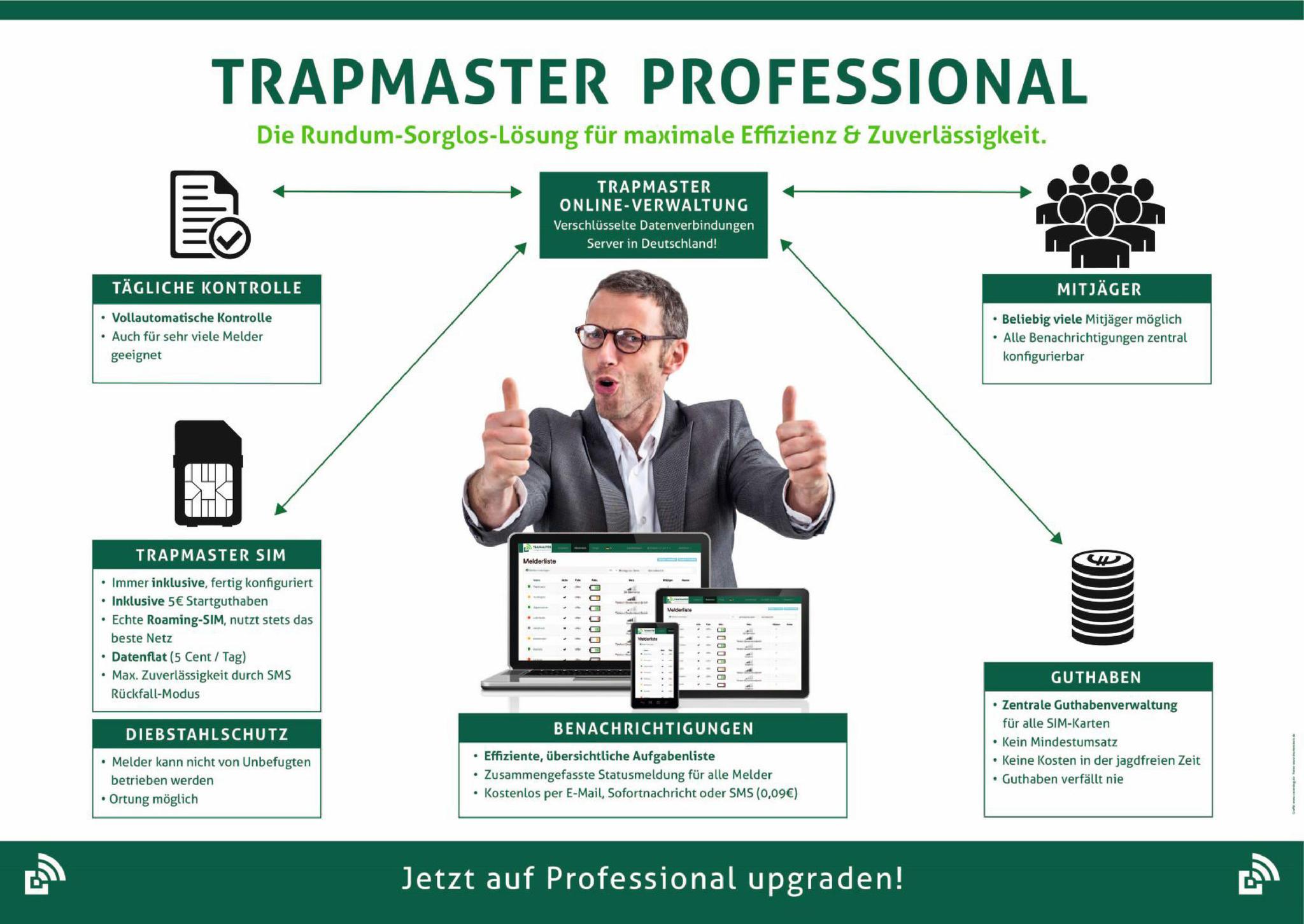 Übersichtsbild Fallenmelder TRAPMASTER Professional