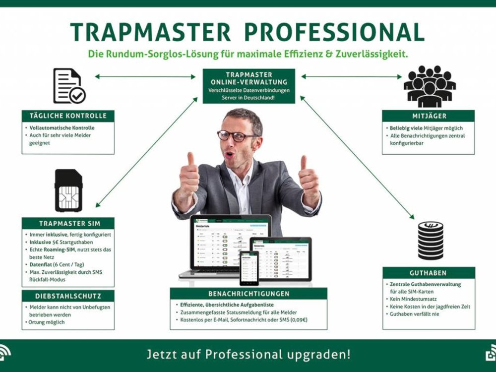 TRAPMASTER trap alert / trap alarm Professional - Christmas offer