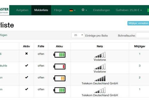 Online-Verwaltung
