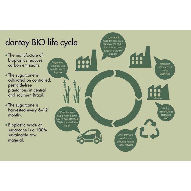 Bioplastic stapeltoren-7- delig