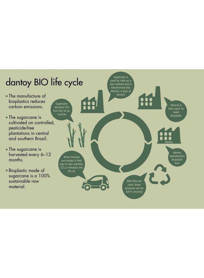 Bioplastic zandbakset bouwmachines