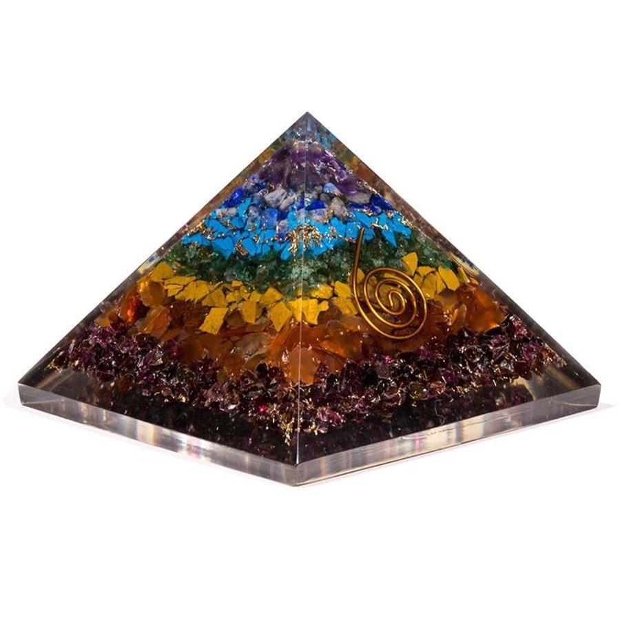 Orgonit Pyramiden-2