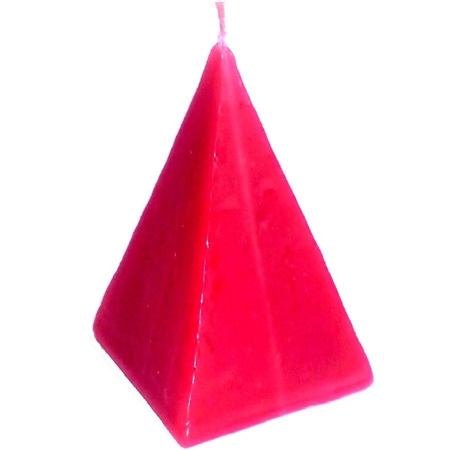 Pyramidenkerze ohne Anleitung-4