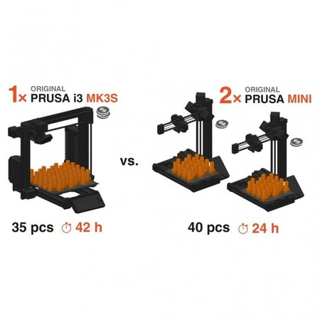 Prusa Original Mini + KIT