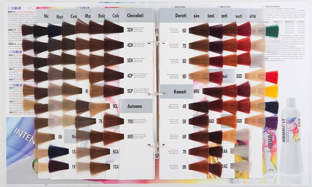 Itely Aquarely kleuren kaart aquarely
