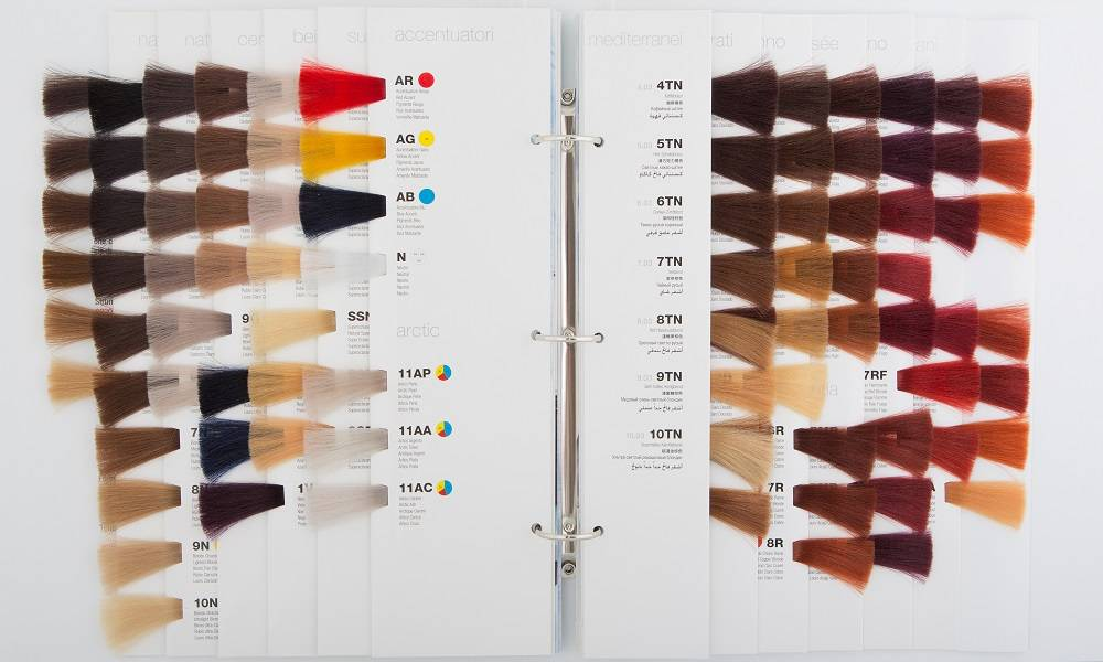 Itely Colorly 2020 acp Itely Haarverf - Itely Colorly 2020 acp - Haarkleur Licht bruin mahonie (5M) - Itely Hairfashion