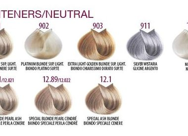 Super Lighteners/Neutral