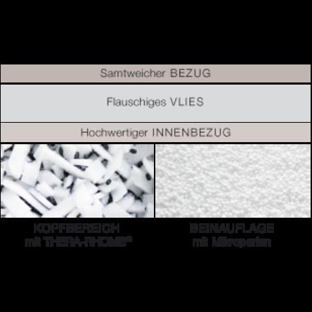 Theraline Theraline | Nachfüllpackung Thera-RHOMB® | 8 Liter