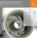 Aluminium AlSi10Mg(b) DIN EN 1706 CL31AL 1Kilogram