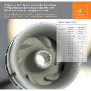 Concept Laser Aluminium AlSi10Mg(b) DIN EN 1706 CL31AL 1Kilogram