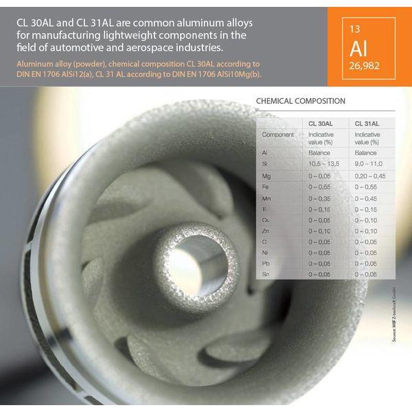 Aluminium CL31AL