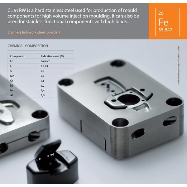 Harded stainless Steel CL91RW