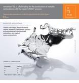Concept Laser Titanium legering Rematitan® CL 1Kilogram