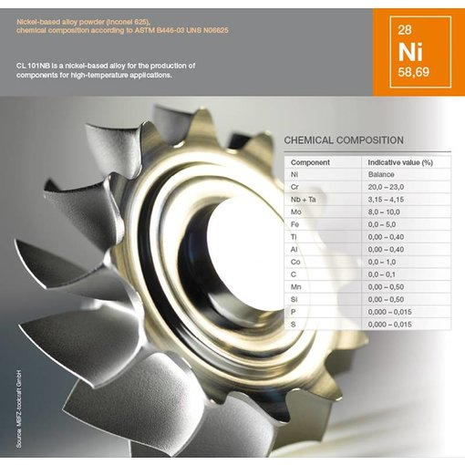Concept Laser Nickel alloy CL101NB