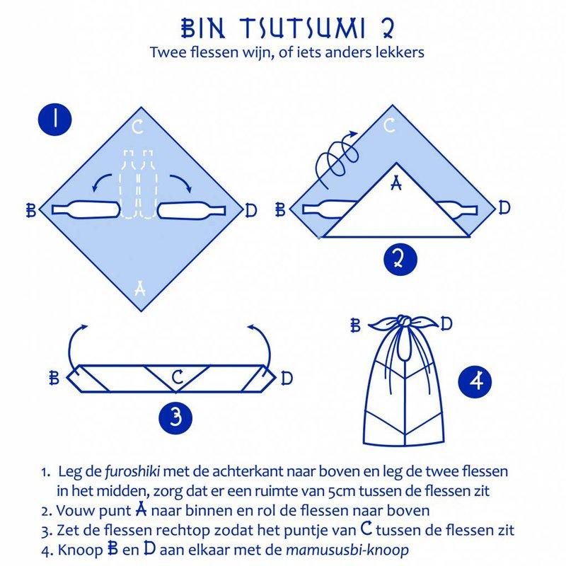 Furoshiki Fuji-san, Japanese wrapping cloth