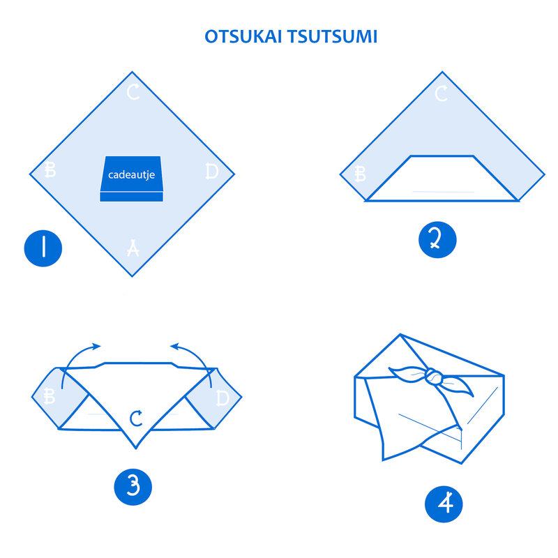 Furoshiki Japanese bag ice cracks