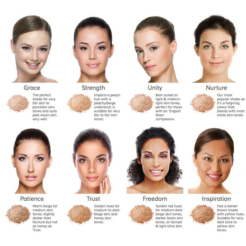INIKA Makeup INIKA Organic Face in a Box Starter Kit 1 Unity