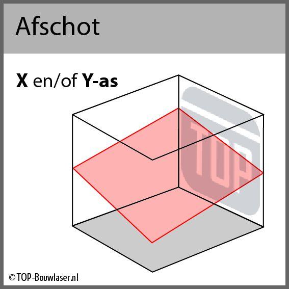 Afschot