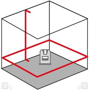 360° Laser
