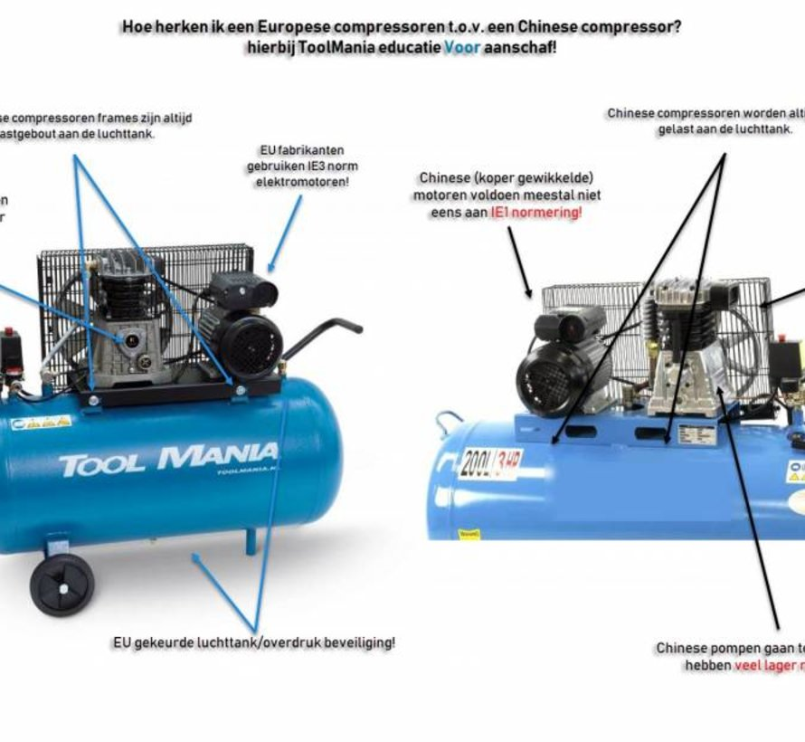 270 Liter Kompressor mit vertikalem Tank 7,5 Hp, 400V