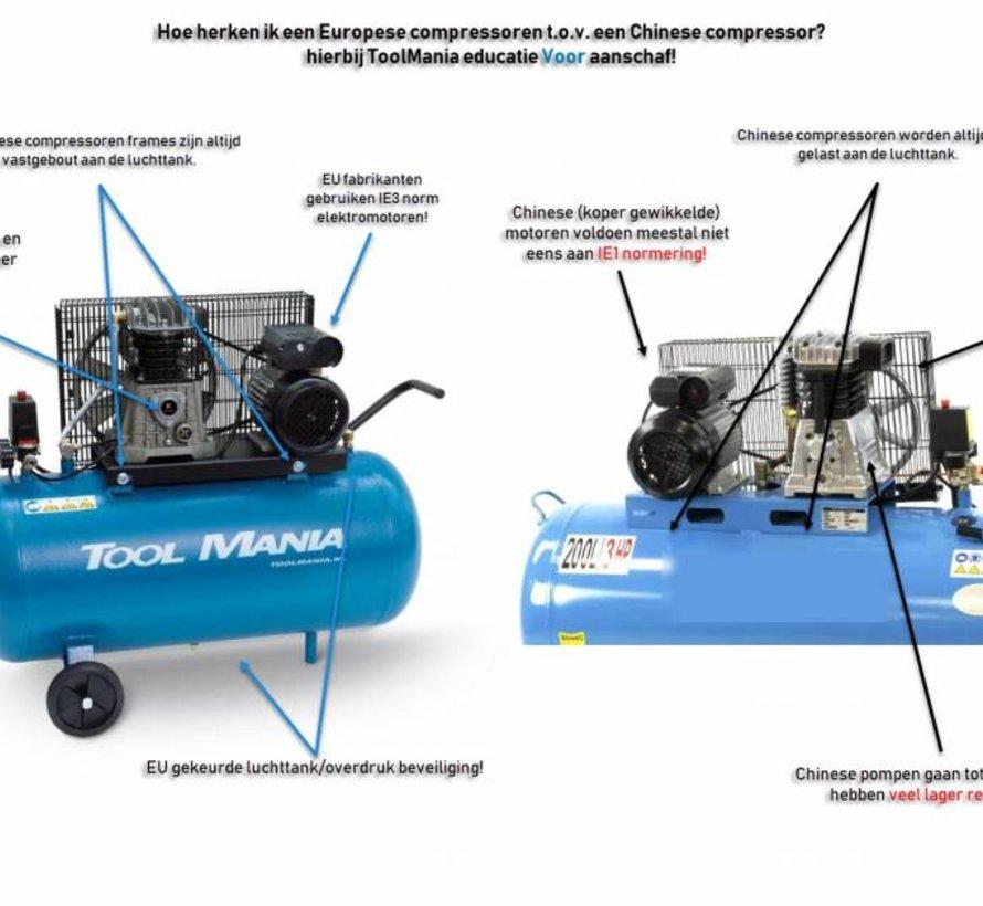 TM 200 Liter Compressor 5,5 Hp, 400v