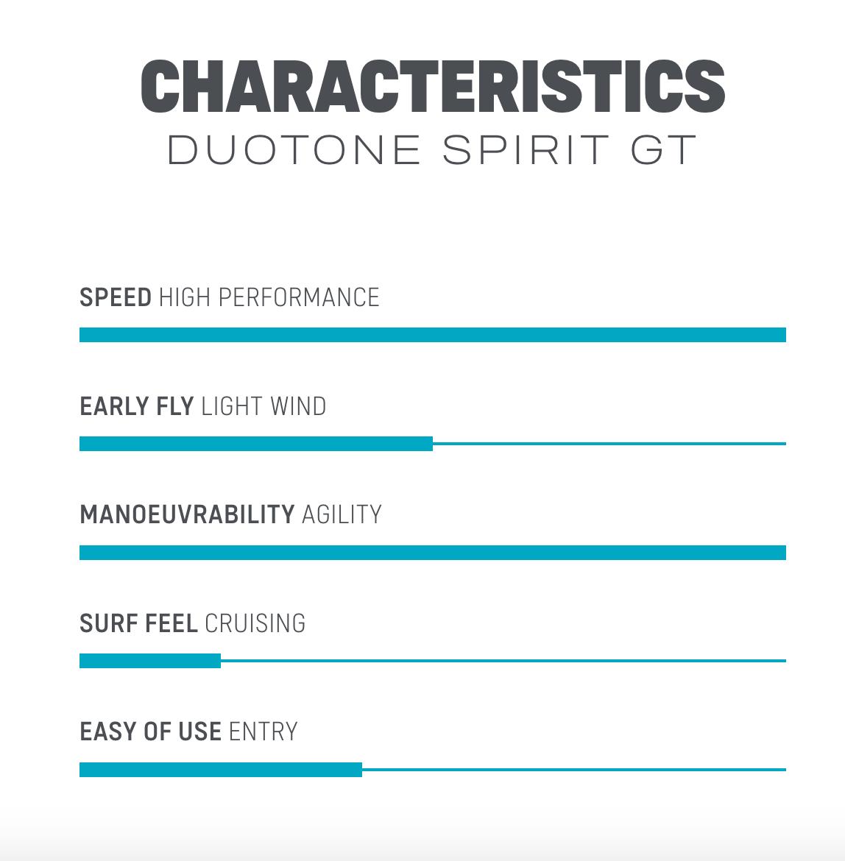 Duotone Spirit Foil GT