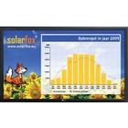 Solarfox