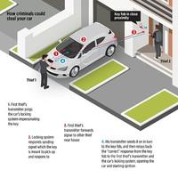 RFID Relatiegeschenk  bedrukken Anti diefstal RFID auto sleutel beschermer P820.621 bedrukt