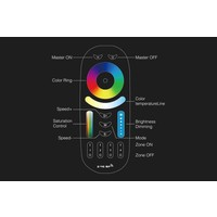 Milight 2,4GHz 4 zone RGB + Dual White afstandsbediening FUT092