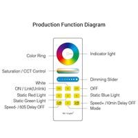Milight Single Zone RGB / RGBW / RGB+CCT Afstandsbediening