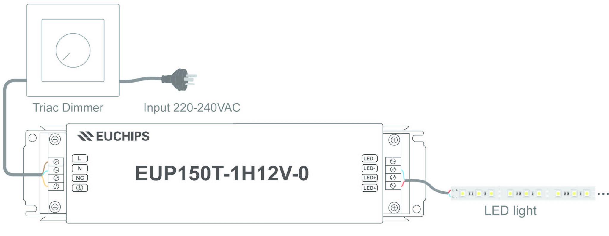 12V 150W triac driver aansluitschema