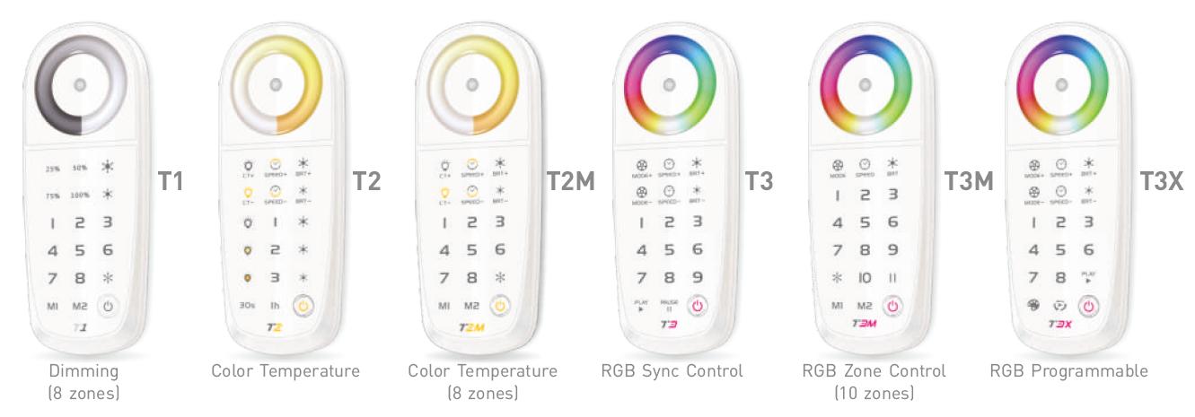 T3-CV compatible remotes