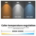 GLEDOPTO Zigbee PRO RGB+CCT Downlight 9 Watt Philips Hue Compatible