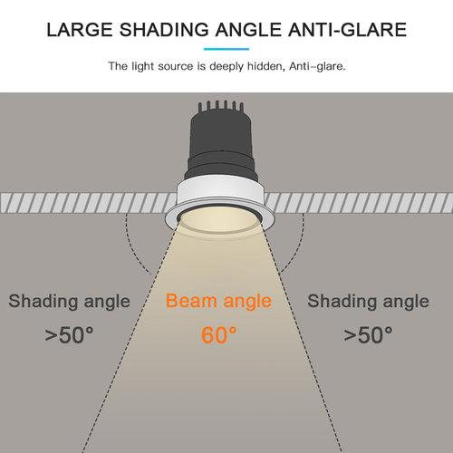 GLEDOPTO Zigbee PRO RGB+CCT Anti-Glare IP54 12W LED Downlight