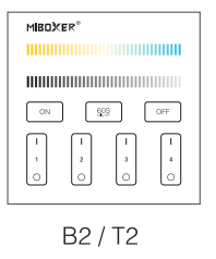 MiBoxer B2 Wandpaneel