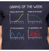 PAMPLING Graphs of the week by FrancisMacomber
