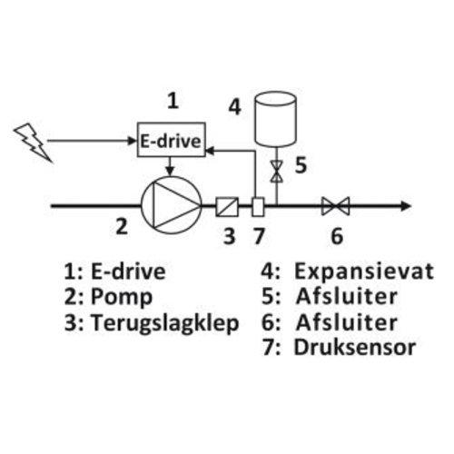 Ebara frequentieregelaar, type E-drive 1500