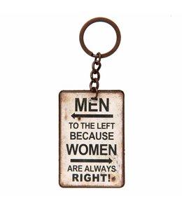 Schlüsselanhänger Men & Woman